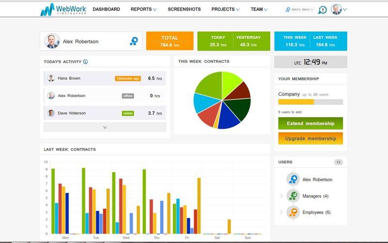 Скриншот 1 программы WebWork Time Tracker
