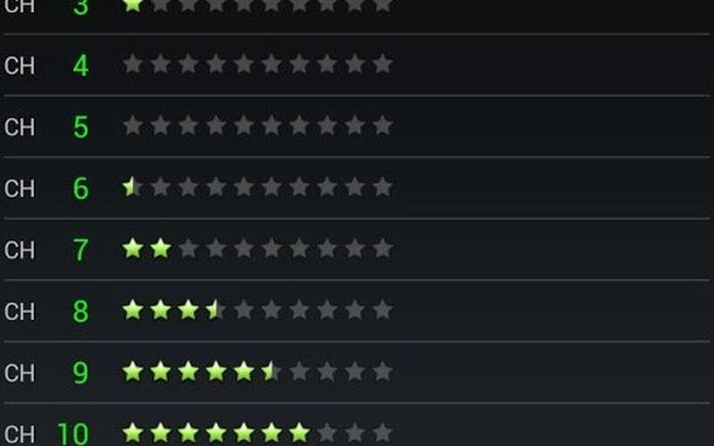Скриншот 1 программы Wifi Analyzer