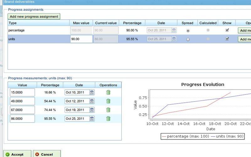 Скриншот 1 программы LibrePlan