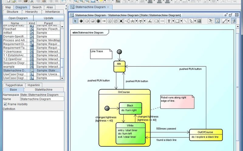 Скриншот 1 программы astah Community Edition