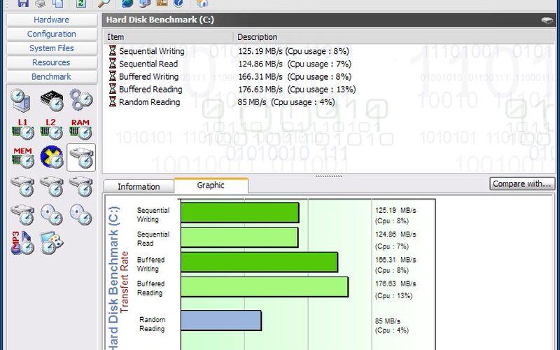 Скриншот 1 программы PC Wizard