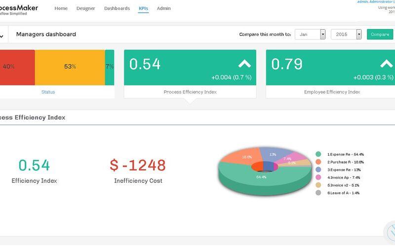 Скриншот 1 программы ProcessMaker