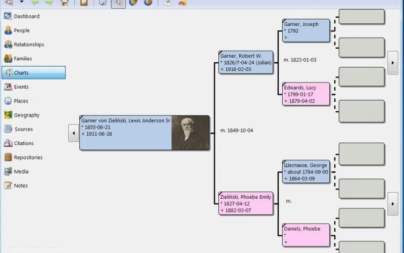 Скриншот 1 программы Gramps