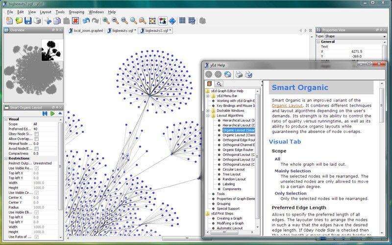 Скриншот 1 программы yEd Graph Editor