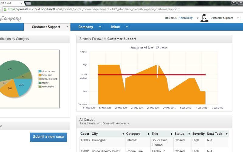 Скриншот 1 программы Bonita BPM