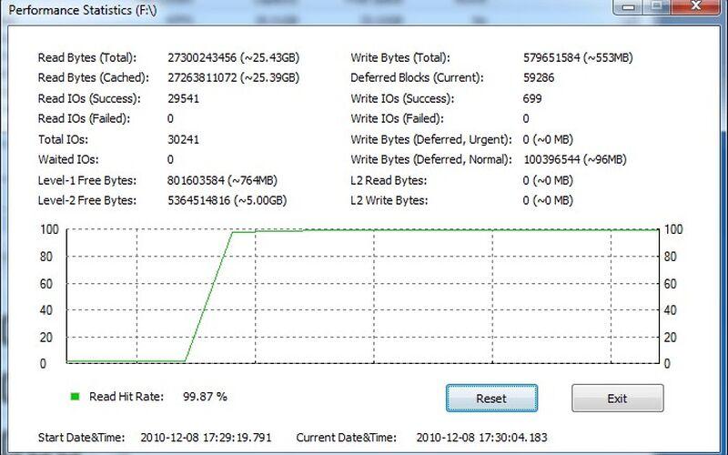 Скриншот 1 программы PrimoCache