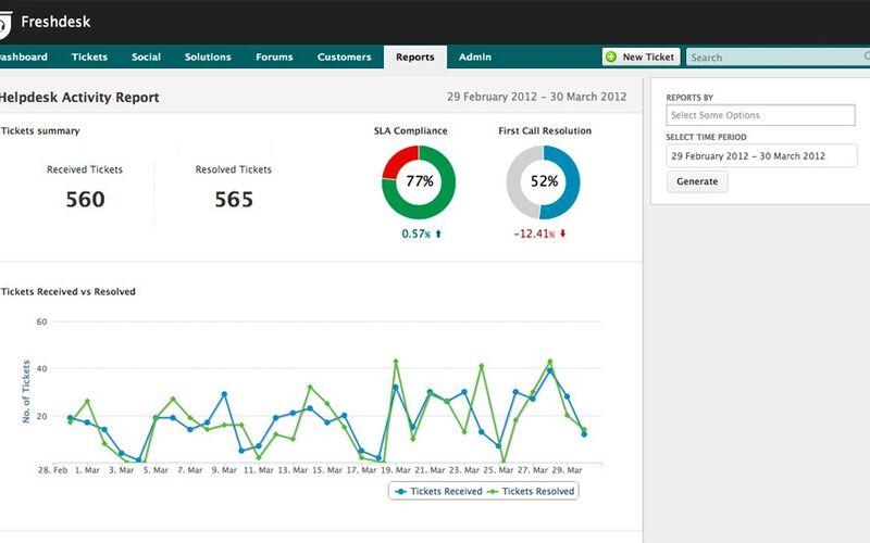 Скриншот 1 программы Freshdesk