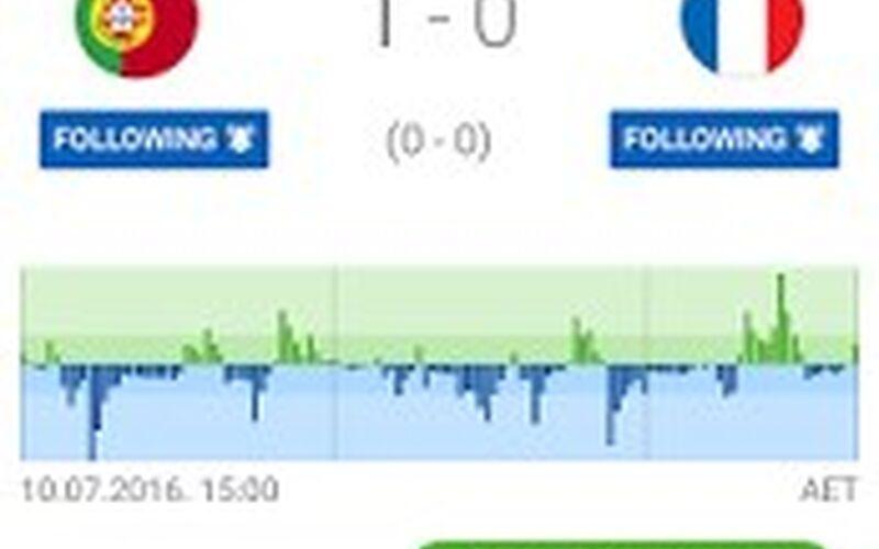 Скриншот 1 программы SofaScore live score