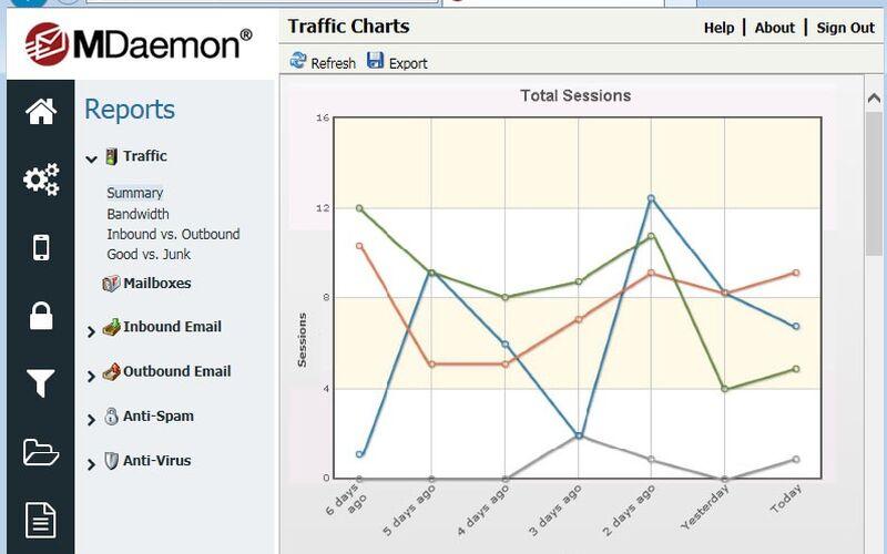Скриншот 1 программы MDaemon Messaging Server