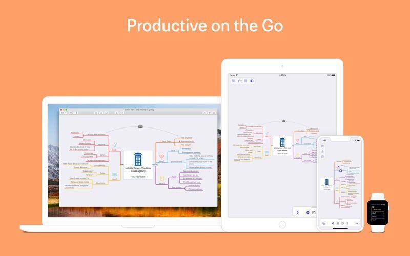 Скриншот 1 программы MindNode