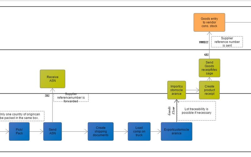 Скриншот 1 программы ProcessOn