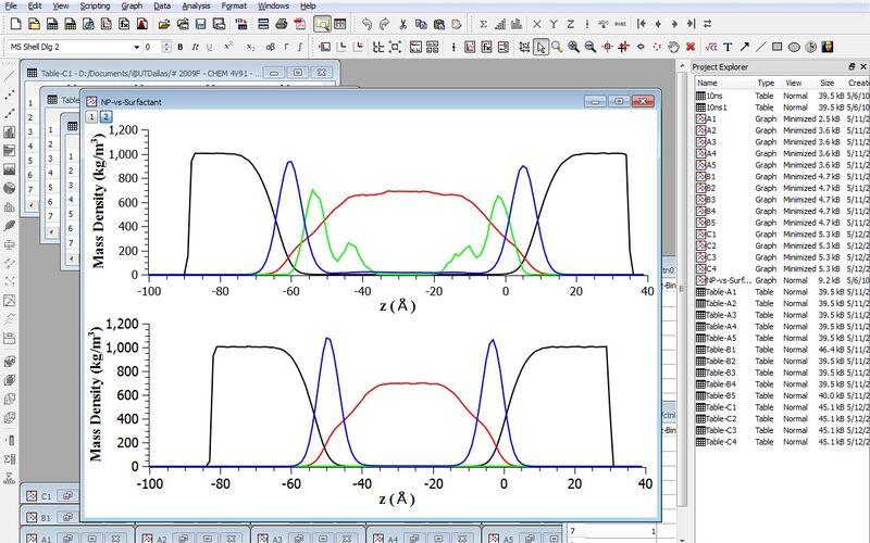 Скриншот 1 программы QtiPlot