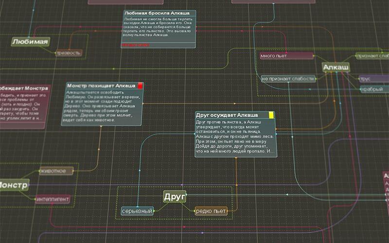 Скриншот 1 программы ultra_outliner