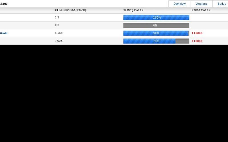 Скриншот 1 программы Kiwi TCMS