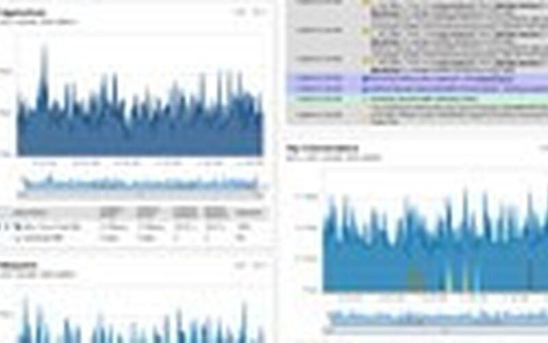 Скриншот 1 программы SolarWinds Netflow Traffic Analyzer