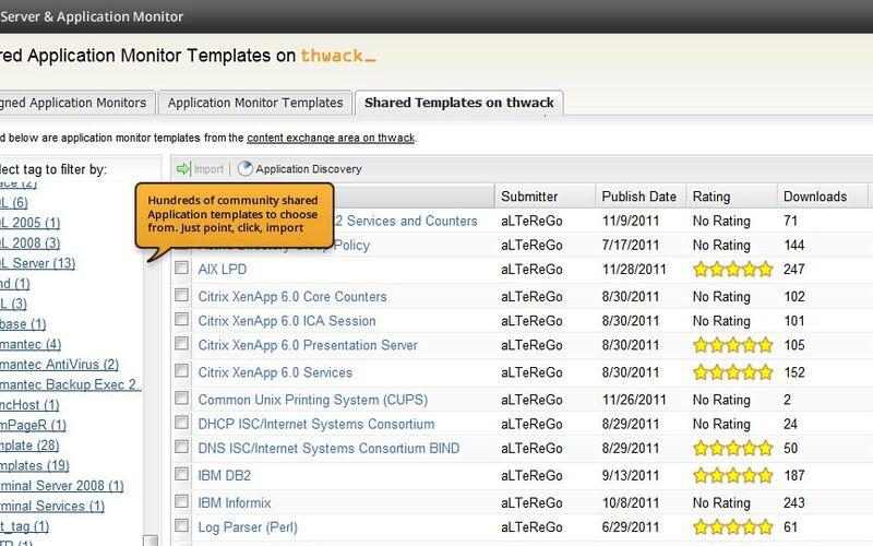 Скриншот 1 программы SolarWinds Server & Application Monitor