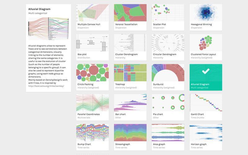 Скриншот 1 программы RAWGraphs