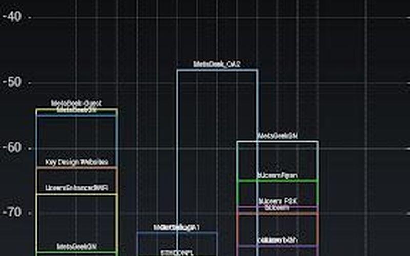 Скриншот 1 программы inSSIDer