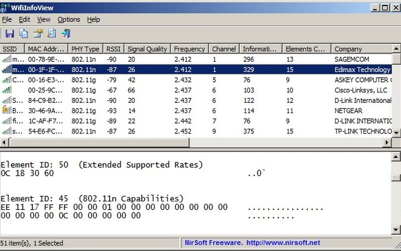 Скриншот 1 программы WifiInfoView