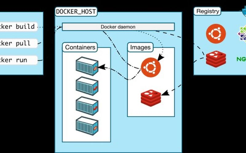 Скриншот 1 программы Docker