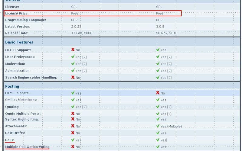 Скриншот 1 программы phpBB