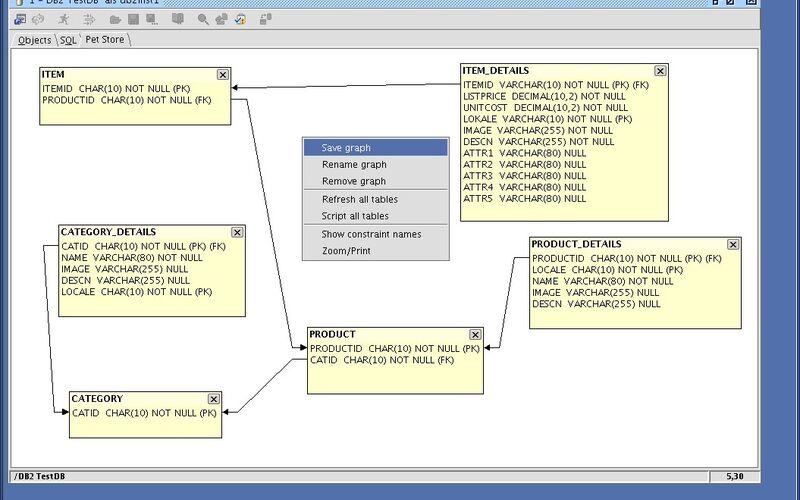 Скриншот 1 программы SQuirreL SQL