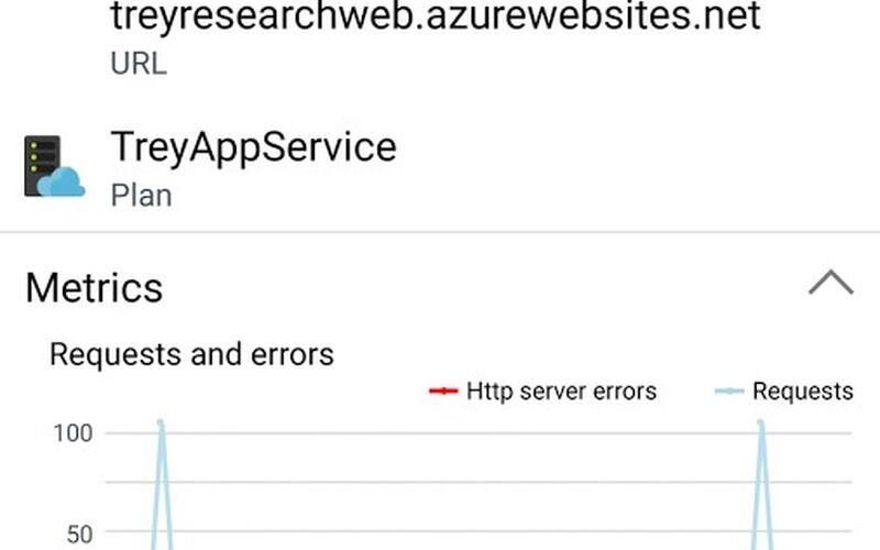 Скриншот 1 программы Microsoft Azure