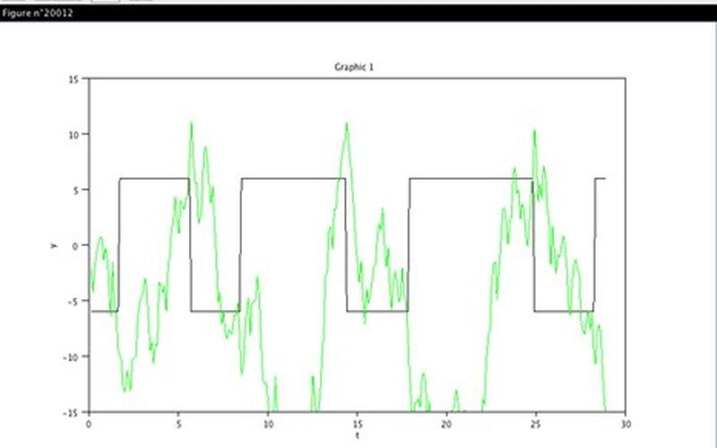 Скриншот 1 программы Xcos