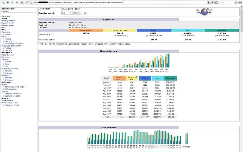 Скриншот 1 программы AWStats