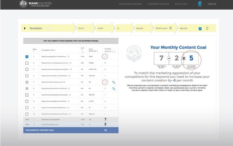 Скриншот 1 программы RankHacker.com