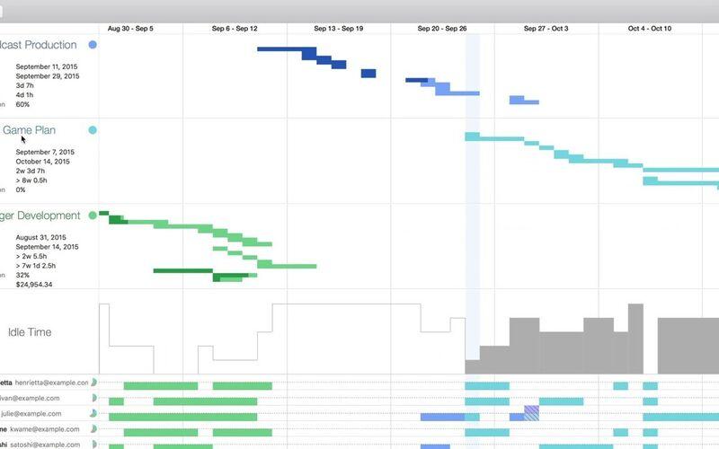 Скриншот 1 программы OmniPlan