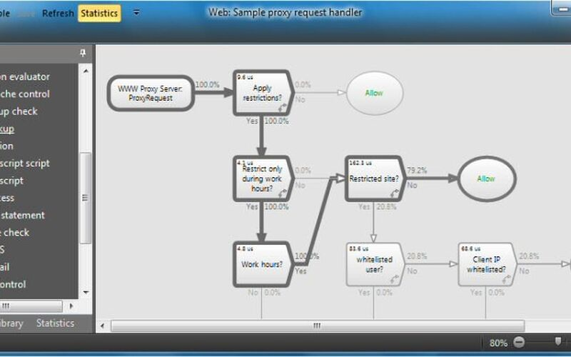 Скриншот 1 программы WinGate