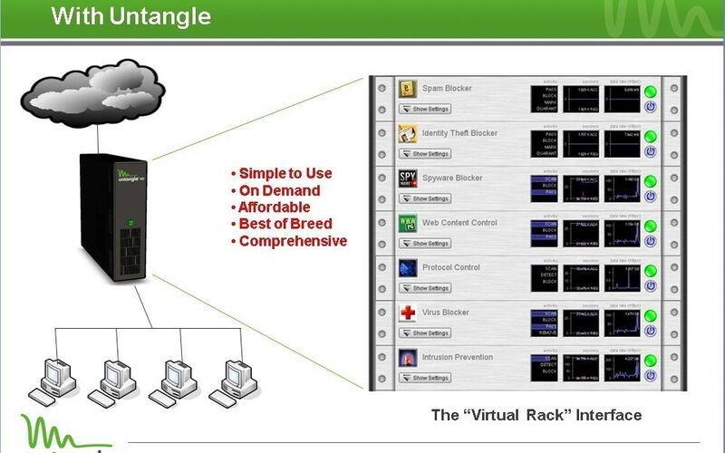 Скриншот 1 программы Untangle