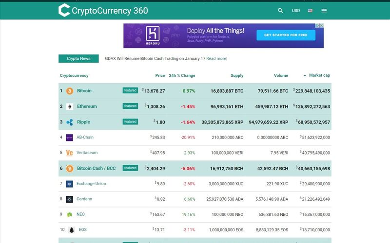 Скриншот 1 программы Cryptocurrency 360
