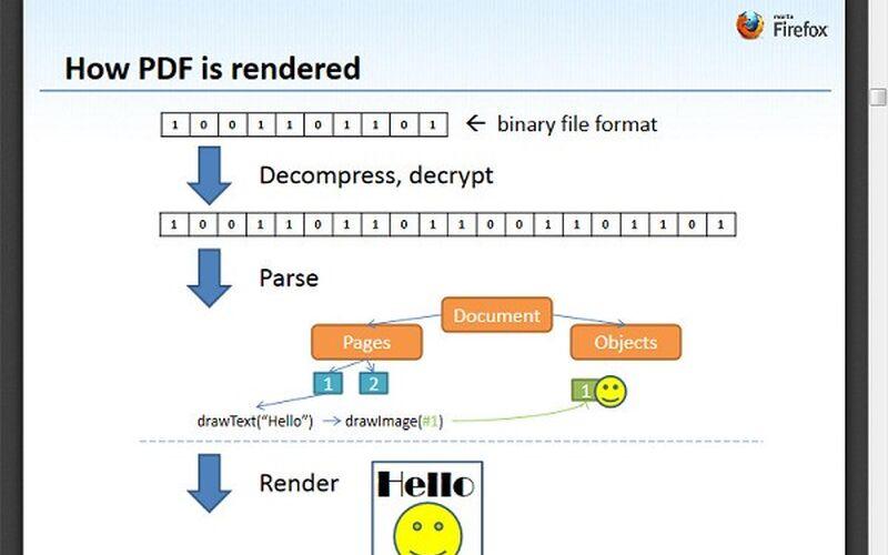 Скриншот 1 программы Firefox PDF Viewer (PDF.js)