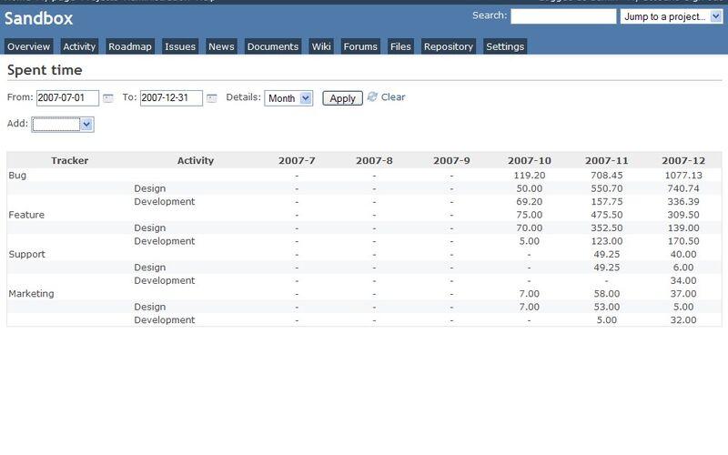 Скриншот 1 программы Redmine
