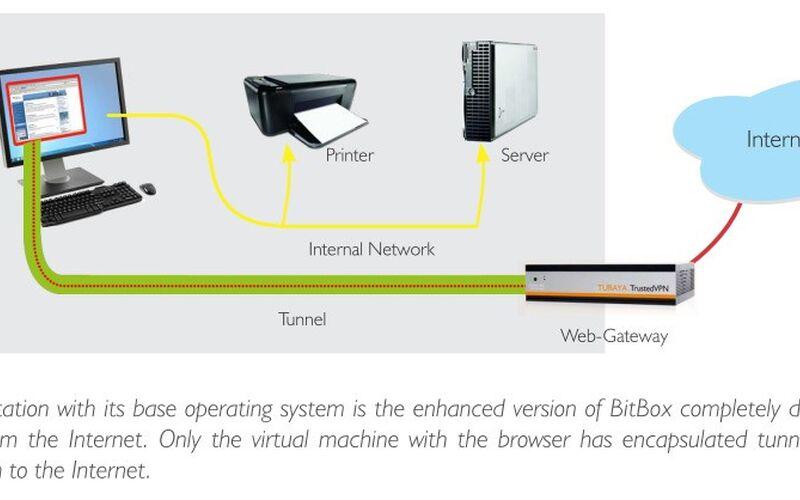 Скриншот 1 программы BitBox