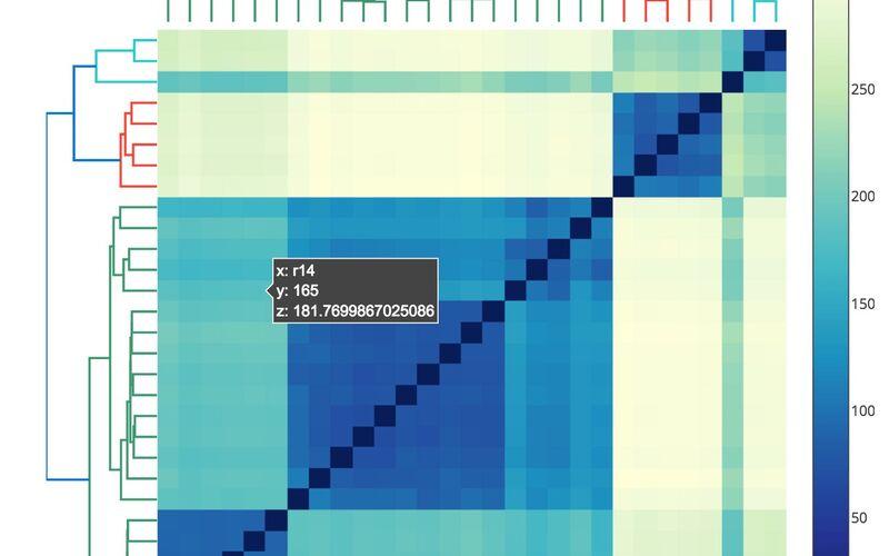 Скриншот 1 программы Plotly