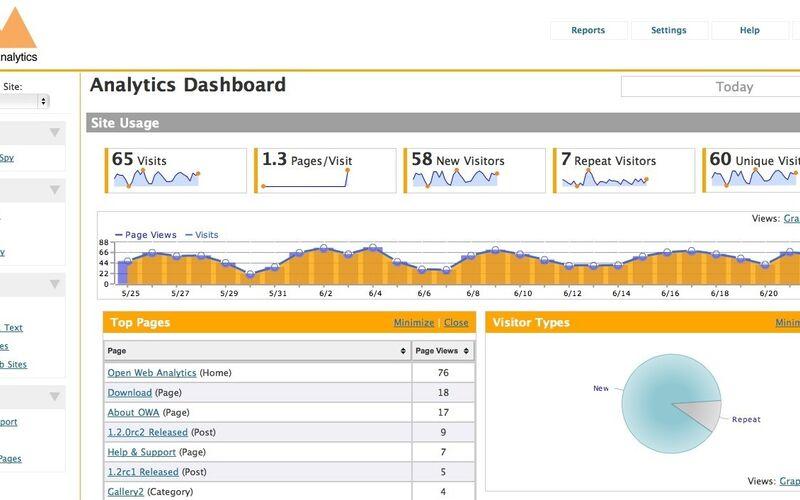 Скриншот 1 программы Open Web Analytics