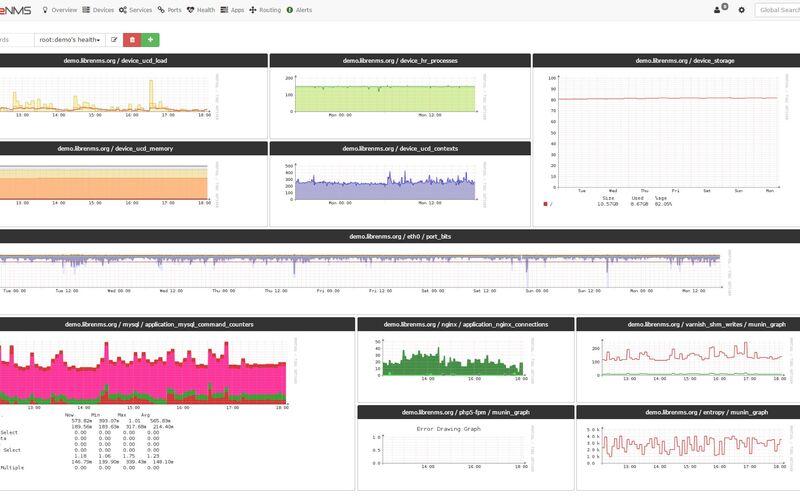 Скриншот 1 программы LibreNMS