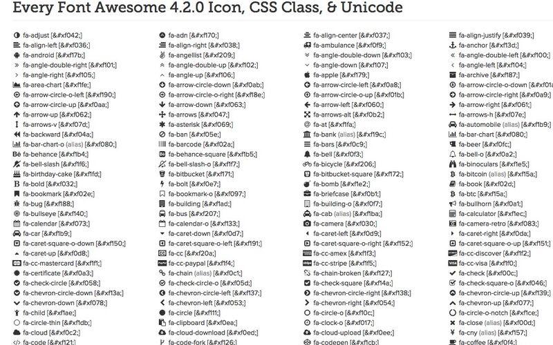 Скриншот 1 программы Font Awesome