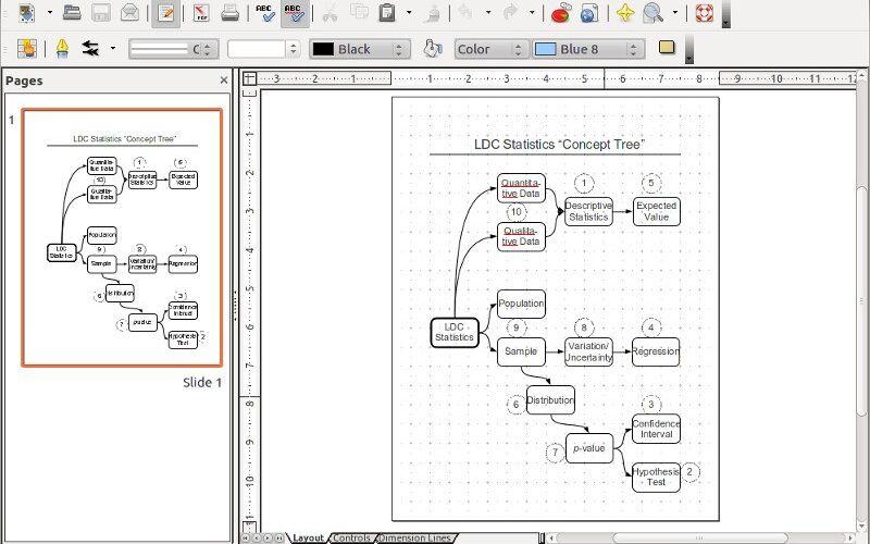 Скриншот 1 программы LibreOffice - Draw