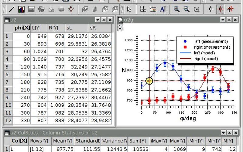 Скриншот 1 программы SciDaVis