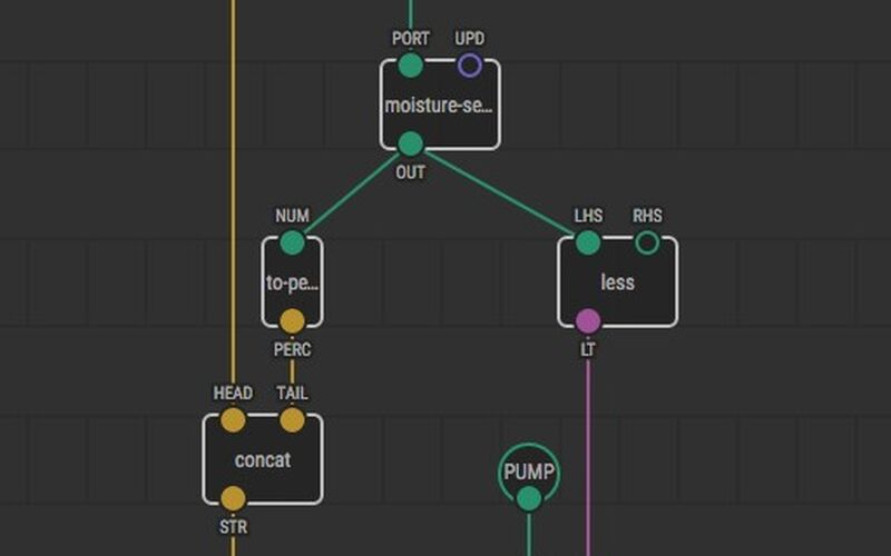 Скриншот 1 программы XOD